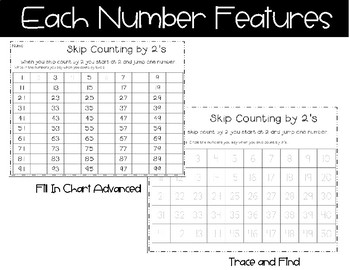 Skip Counting: Activities for Counting by 2's,3's,4's,5's and 10's