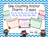 Skip Counting Anchor Charts (2s - 12s, 25s, 50s, 100s) 2 Sizes