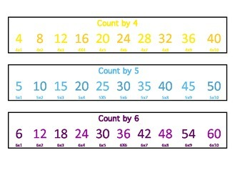 Skip Counting Cards