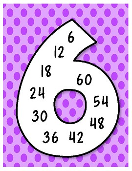 Skip Counting Cards for Multiplication Fluency - Polka Dots