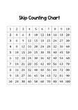 Skip Counting Chart