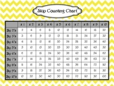 Skip Counting Chart- Multiplication