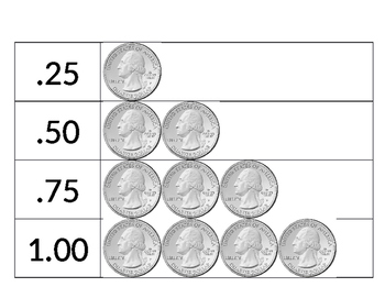 Skip Counting Coins