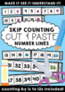 Skip Counting Cut and Paste Number Lines {Multiplication}