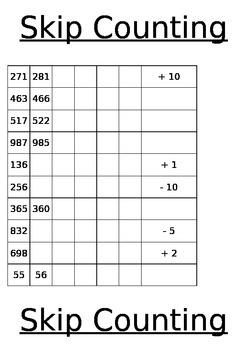 Skip Counting (Editable Template)