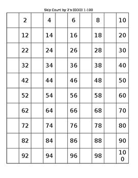 Editable Skip Counting Hundred Charts