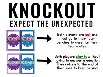 Skip Counting Math Game   KNOCKOUT   Distance Learning