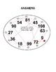 Skip Counting Lacing Mats (1-12)