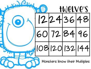 Skip Counting Mini Charts