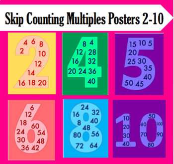 Skip Counting Multiples Posters - EDITABLE