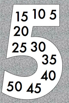 Skip Counting Multiples Posters