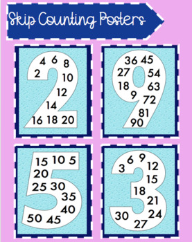 Blue Skip Counting Multiples Posters - EDITABLE