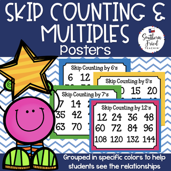 Skip Counting & Multiples of 2-12 Posters