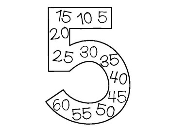 Skip Counting Multiplication Posters