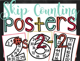 Skip Counting / Multiplication Posters