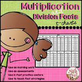 """Multiplication and Division """"Skip Counting Charts"""""""