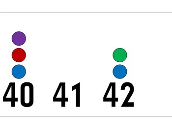 Skip Counting Number Line