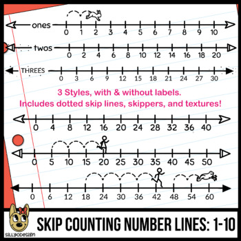Skip Counting Number Lines Clipart  (1-10)