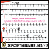 Skip Counting Number Lines Clipart  (1-12)