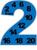 Skip Counting Number Posters