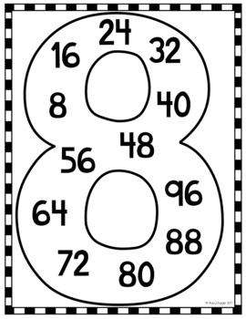 Polka Dot Subitizing Classroom Anchor Number Posters 1-10 ...