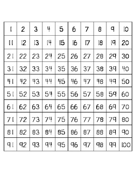 Skip Counting Packet  - 2s, 5s, 10s