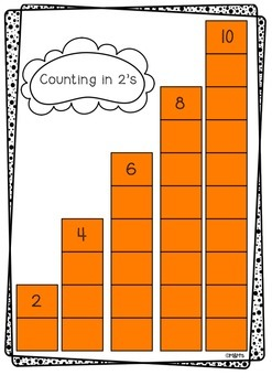 Skip Counting Pattern Posters for Kindergarten