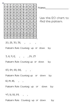 Skip Counting Patterns on a 100 chart