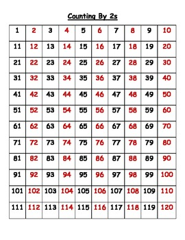 common core skip counting patterns on the hundred chart up to 120. Black Bedroom Furniture Sets. Home Design Ideas