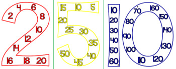 Skip Counting Posters 2-12