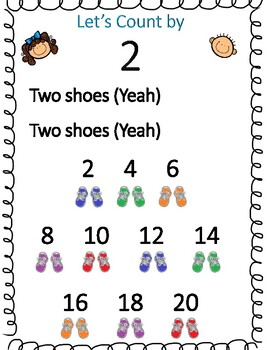 Skip Counting Posters, Learn Multiples 2-10