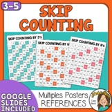Skip Counting Posters Multiples Reference for your math cl