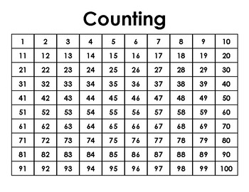 Skip Counting Practice
