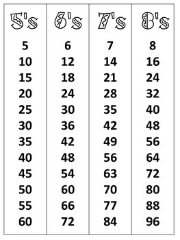 Skip Counting Practice Sheet
