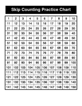 Skip Counting (Practicing Mental Math)