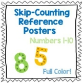 Skip Counting Reference Posters - Numbers 1-10