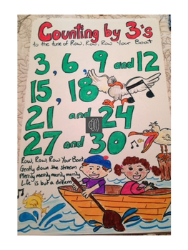 Multiplication Facts - Skip Counting Songs Media File