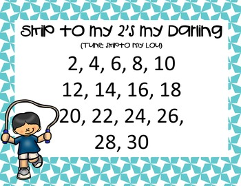 Skip Counting Song Posters-Multiplication Song Posters