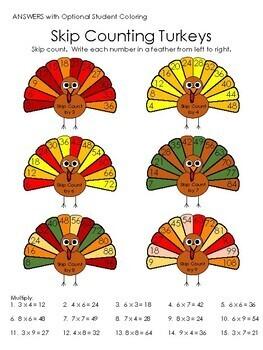 Skip Counting Turkeys - Thanksgiving Multiplication Practice