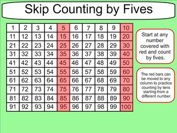 Skip Counting Lesson - Twos, Fives, and Tens - Smartboard