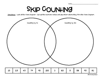 Skip Counting Venn Diagrams