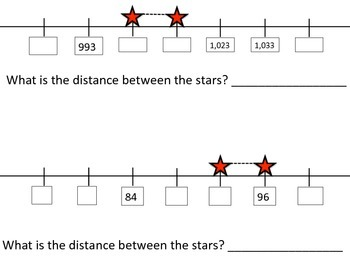 Skip Counting and Find the Distance