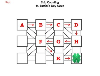 Skip Counting by 2, 3, 4, 5, 10 St. Patrick's Day Math Maze
