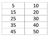 Skip Counting by Fives Number Cards