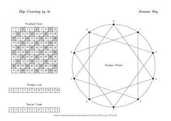 Skip Counting - discover the patterns: hundred chart & number wheel