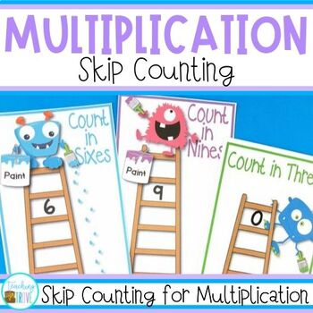 Skip Counting for Multiplication