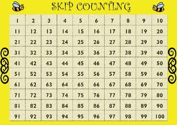 Skip Counting from 2 to 10