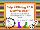 Skip Counting on a Number Chart