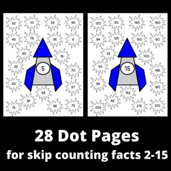 Skip Counting to 15 and Multiplication - Dot Pages, Circles, Flashcards