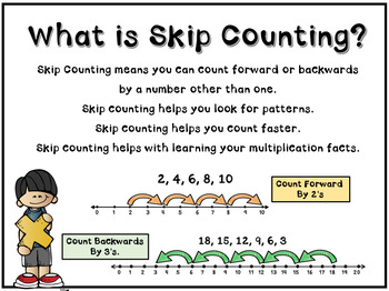 Skip Counting with Frakenstein